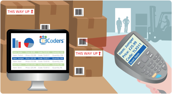 Do you have an E-commerce business? We handle the orders for you.