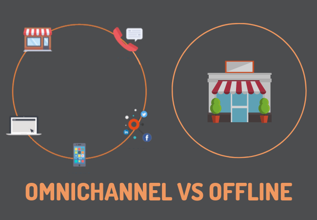 Why does the omnichannel consumer consumes more than the offline consumer?